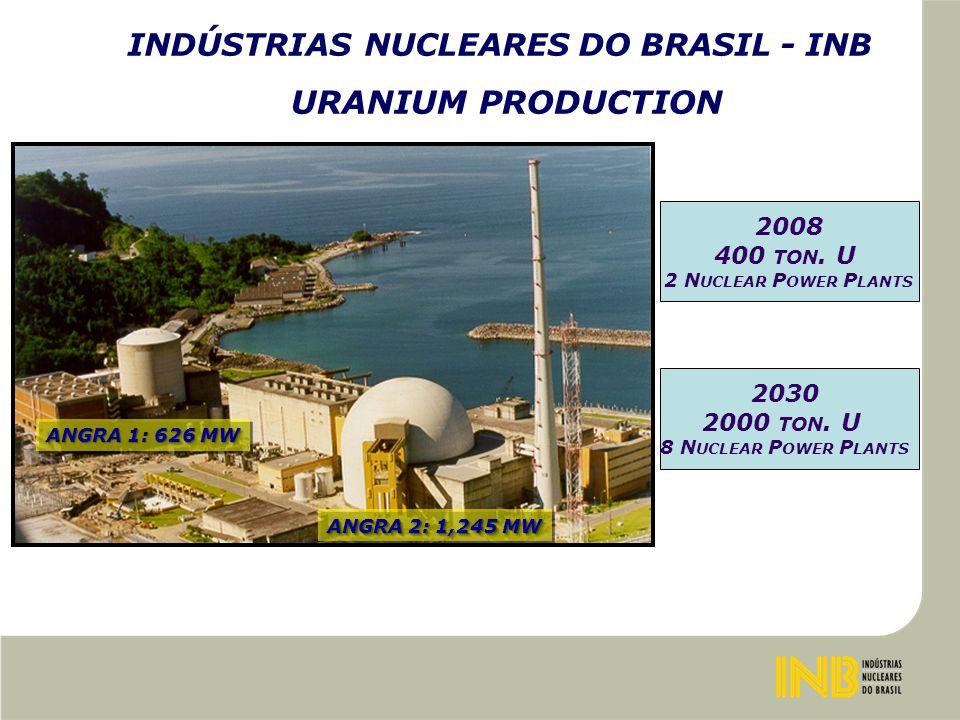 INDÚSTRIAS NUCLEARES DO BRASIL - INB URANIUM PRODUCTION 2008 400 TON.