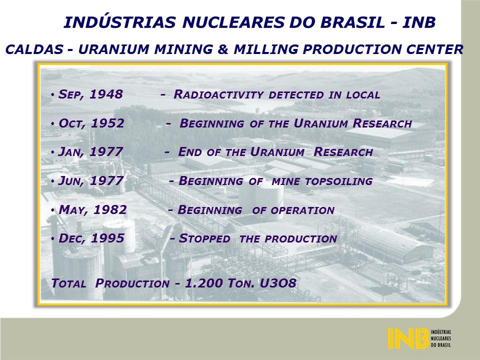 INDÚSTRIAS NUCLEARES DO BRASIL - INB ITU – STORAGE TORTA II (FROM 1975) ITU – SP BRASIL
