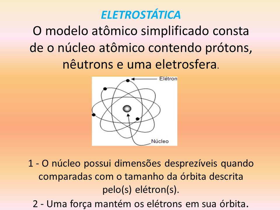 ELETROSTÁTICA O modelo atômico simplificado consta de o núcleo atômico contendo prótons, nêutrons e uma eletrosfera.