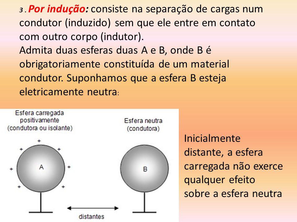Quando aproximamos as esferas observamos uma interação à distância, onde elétrons se libertam de seus átomos, atraídos pelas cargas positivas da esfera A, e se concentram no lado esquerdo da esfera B.