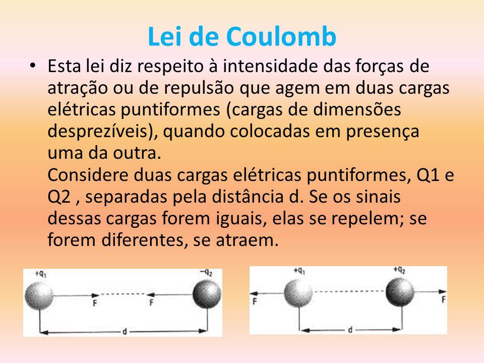 Lei de Coulomb Esta lei diz respeito à intensidade das forças de atração ou de repulsão que agem em duas cargas elétricas puntiformes (cargas de dimensões desprezíveis), quando colocadas em presença uma da outra.