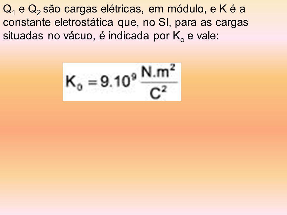 Q 1 e Q 2 são cargas elétricas, em módulo, e K é a constante eletrostática que, no SI, para as cargas situadas no vácuo, é indicada por K o e vale: