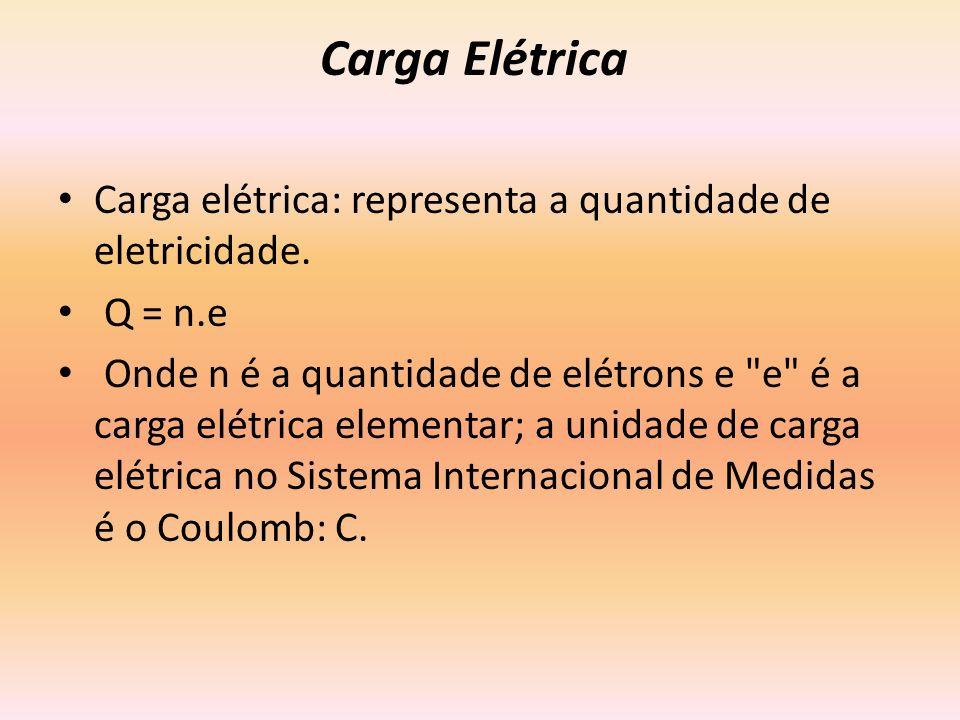 Carga Elétrica Carga elétrica: representa a quantidade de eletricidade.
