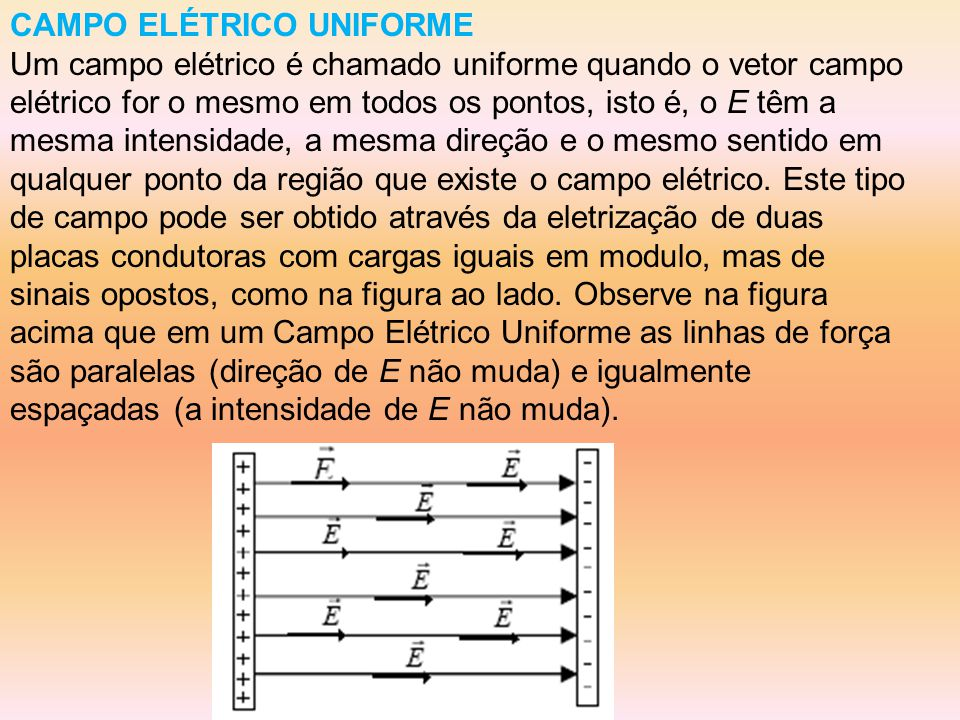 CAMPO ELÉTRICO UNIFORME Um campo elétrico é chamado uniforme quando o vetor campo elétrico for o mesmo em todos os pontos, isto é, o E têm a mesma intensidade, a mesma direção e o mesmo sentido em qualquer ponto da região que existe o campo elétrico.