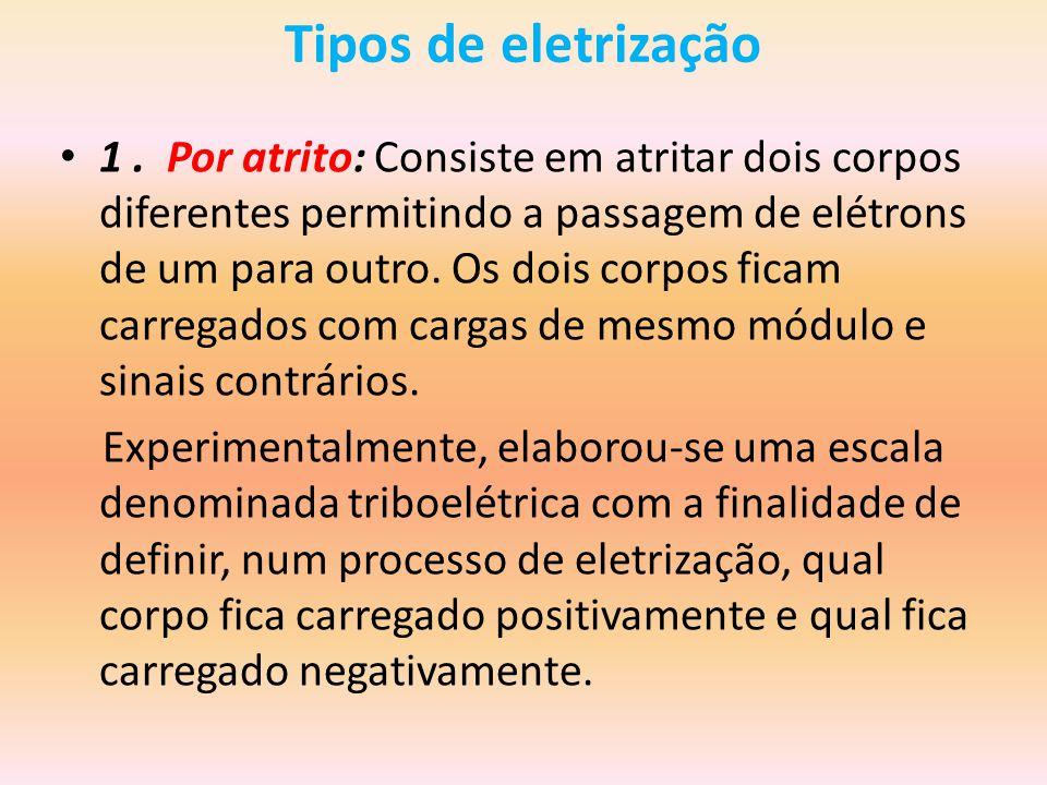 Tipos de eletrização 1.