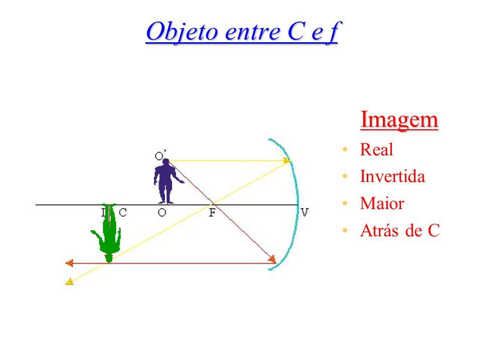 Objeto sobre C Imagem Real Invertida Igual Sob C