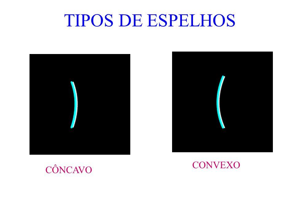 Todo referencial de Gauss é tal que objetos em frente ao espelho têm para qualquer ponto sobre o mesmo, abscissas positivas.