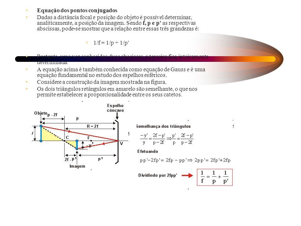 Aumento linear transversal Denomina-se de aumento linear transversal ao quociente A = I/O Pode-se relacionar esse quociente ao quociente das abscissas da imagem (p ) e do objeto p.