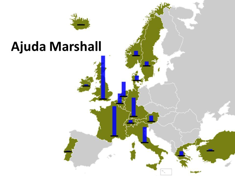 Ajuda Marshall