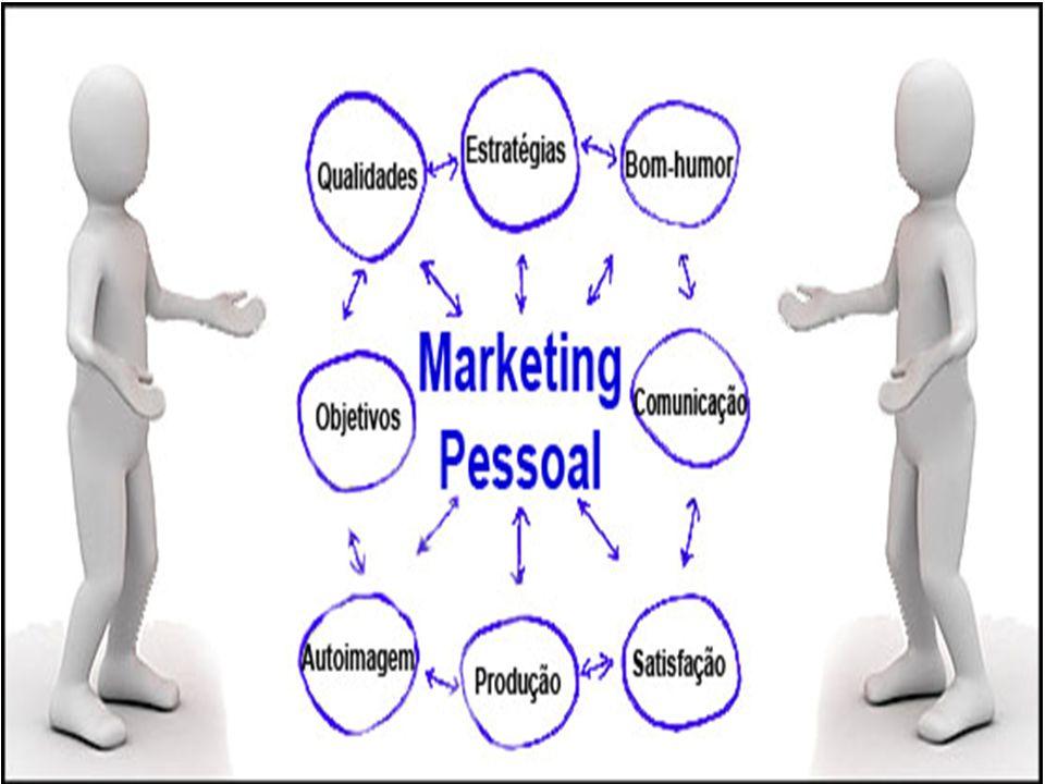  VOCÊ é um produto que atende a alguma demanda de mercado?  Que mercado é esse? Que demanda é essa? Quem é o seu público?  VOCÊ se sente confortáve
