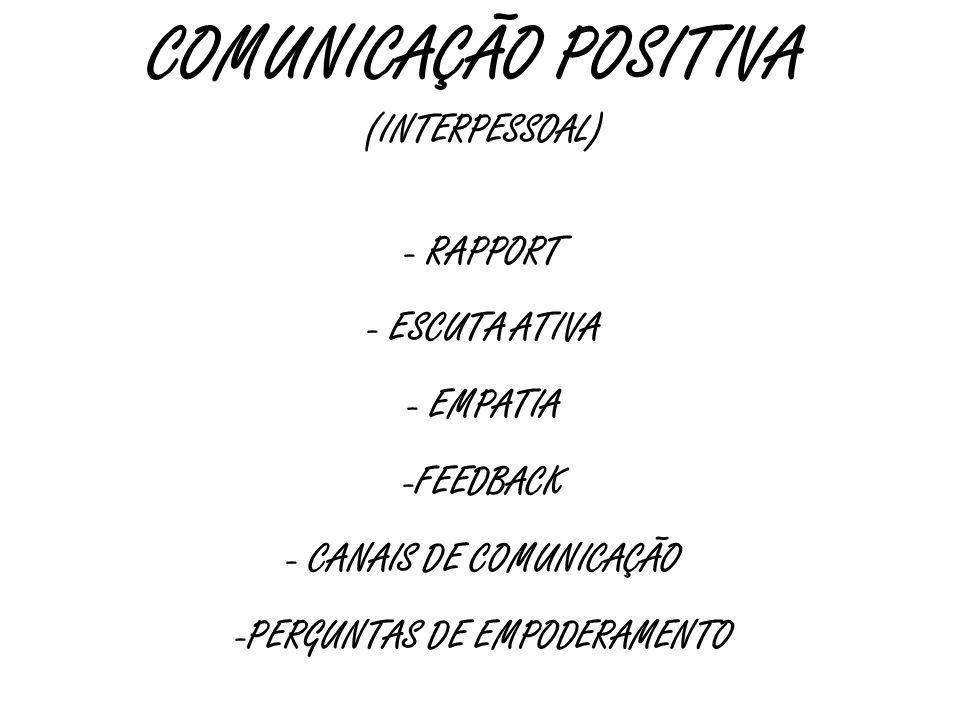 """COMUNICAÇÃO POSITIVA (CARACTERÍSTICAS DA PROATIVIDADE) - ATENÇÃO – para observar o todo e não perder os sinais; - SENSIBILIDADE – para """"sentir o clien"""
