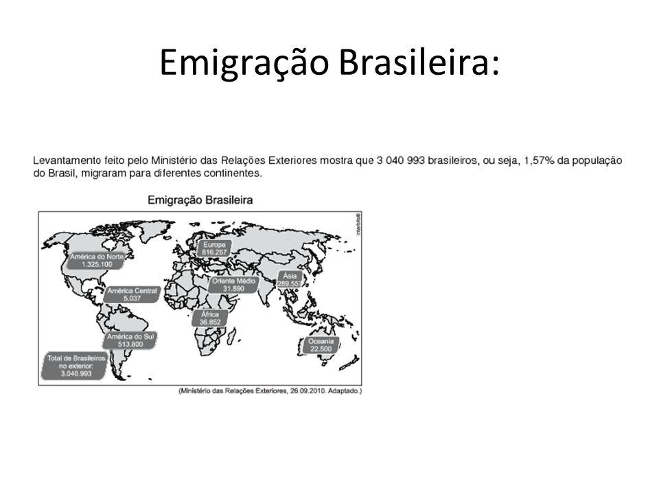 Emigração Brasileira:
