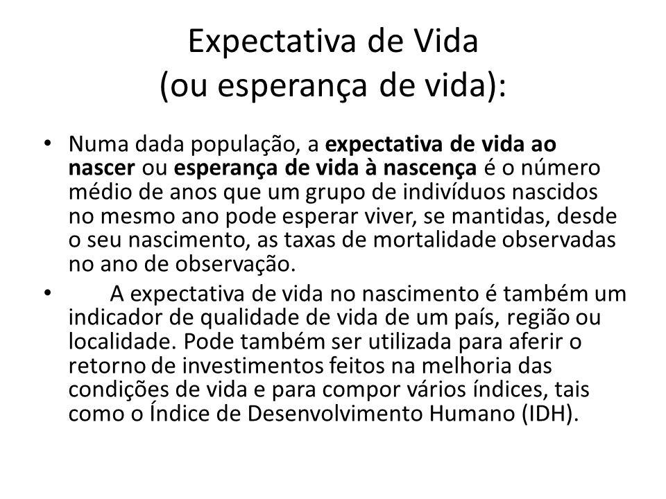 Expectativa de Vida (ou esperança de vida): Numa dada população, a expectativa de vida ao nascer ou esperança de vida à nascença é o número médio de a