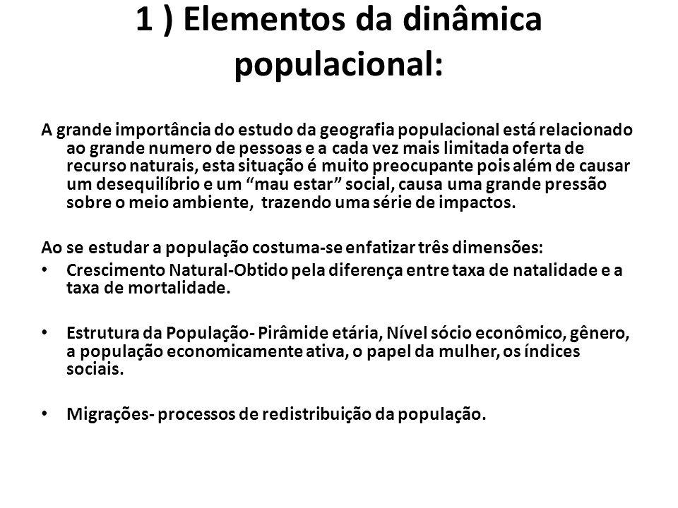 1 ) Elementos da dinâmica populacional: A grande importância do estudo da geografia populacional está relacionado ao grande numero de pessoas e a cada