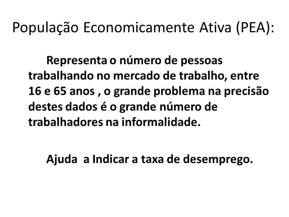 População Economicamente Ativa (PEA): Representa o número de pessoas trabalhando no mercado de trabalho, entre 16 e 65 anos, o grande problema na prec