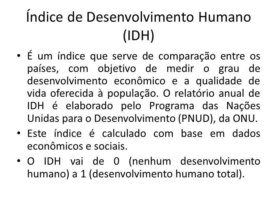 Índice de Desenvolvimento Humano (IDH) É um índice que serve de comparação entre os países, com objetivo de medir o grau de desenvolvimento econômico