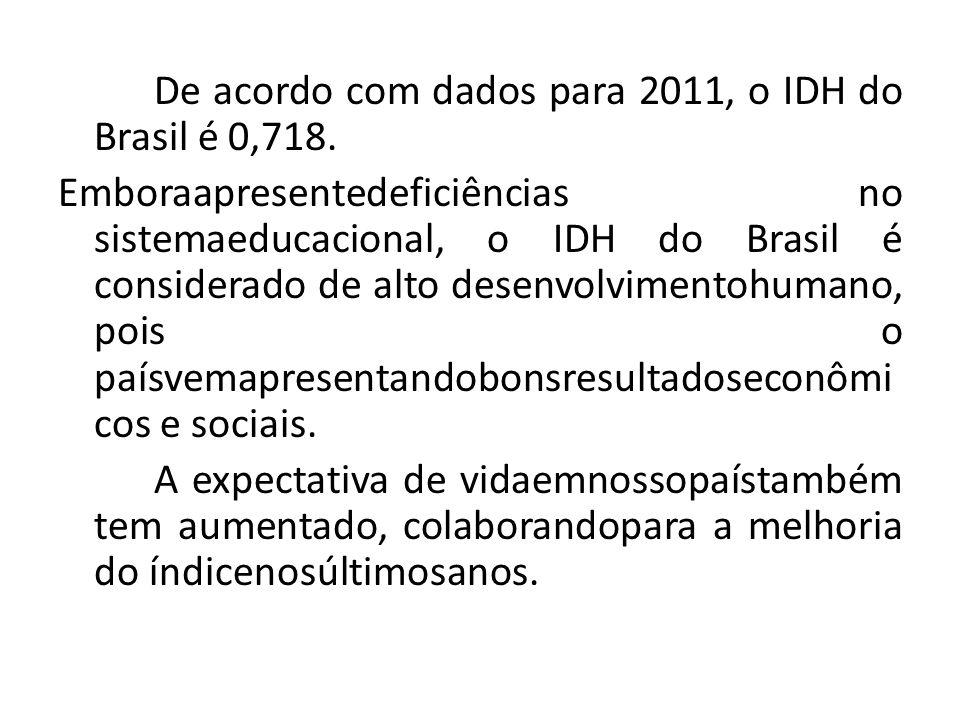 De acordo com dados para 2011, o IDH do Brasil é 0,718. Emboraapresentedeficiências no sistemaeducacional, o IDH do Brasil é considerado de alto desen