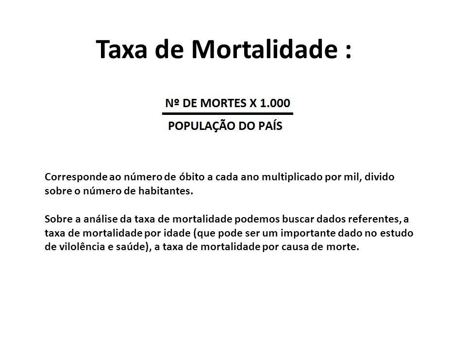 Taxa de Mortalidade : Corresponde ao número de óbito a cada ano multiplicado por mil, divido sobre o número de habitantes. Sobre a análise da taxa de