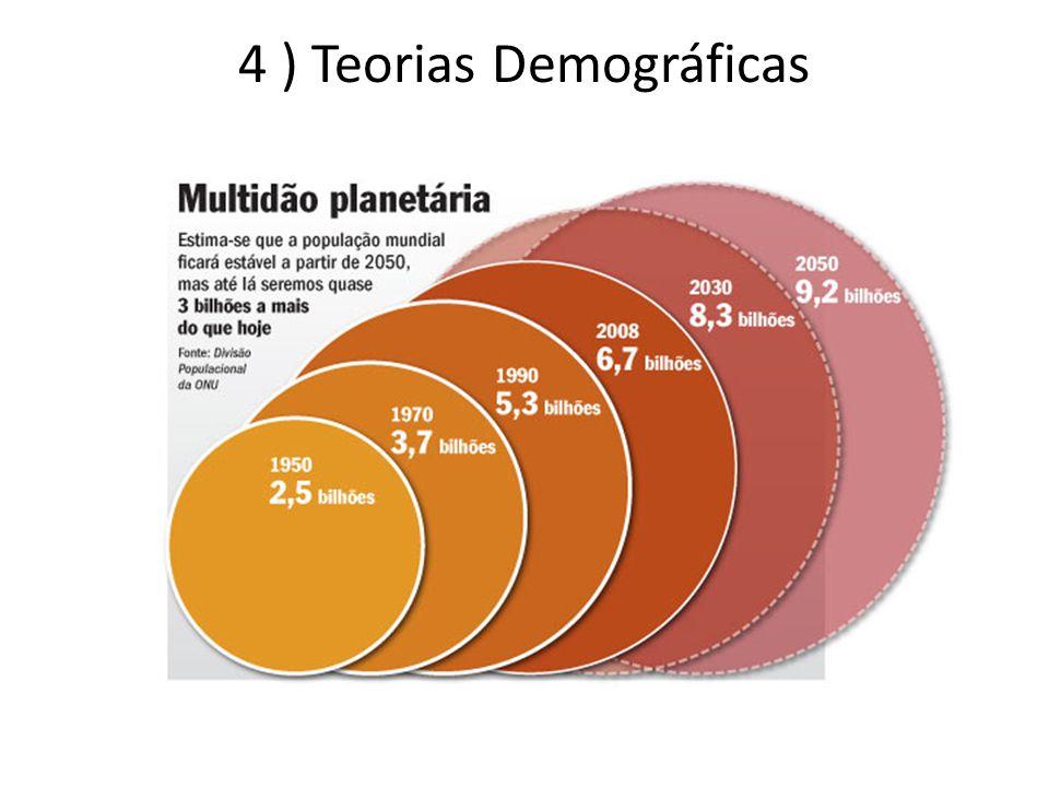 4 ) Teorias Demográficas
