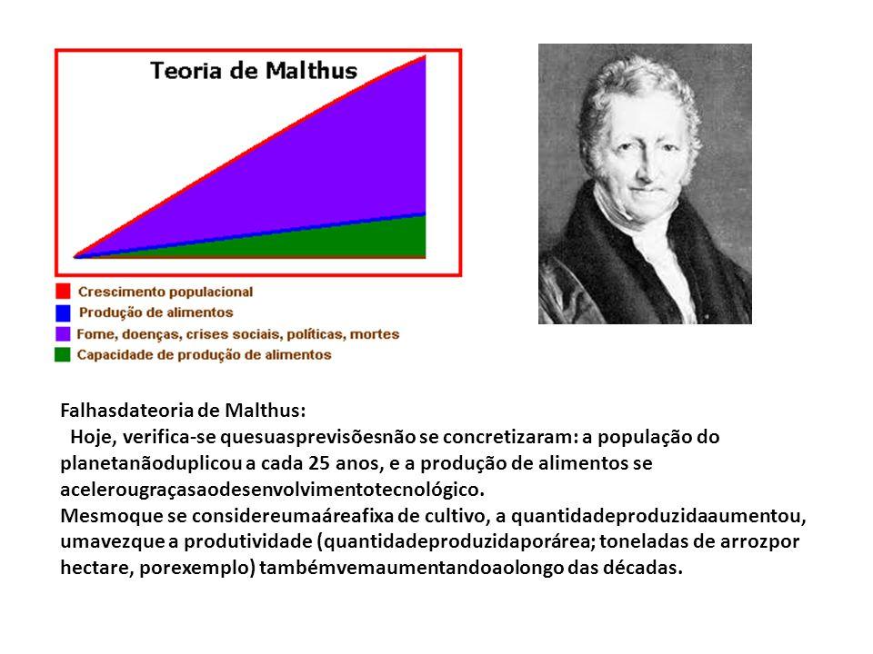 Falhasdateoria de Malthus: Hoje, verifica-se quesuasprevisõesnão se concretizaram: a população do planetanãoduplicou a cada 25 anos, e a produção de a