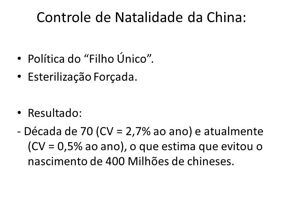 """Controle de Natalidade da China: Política do """"Filho Único"""". Esterilização Forçada. Resultado: - Década de 70 (CV = 2,7% ao ano) e atualmente (CV = 0,5"""