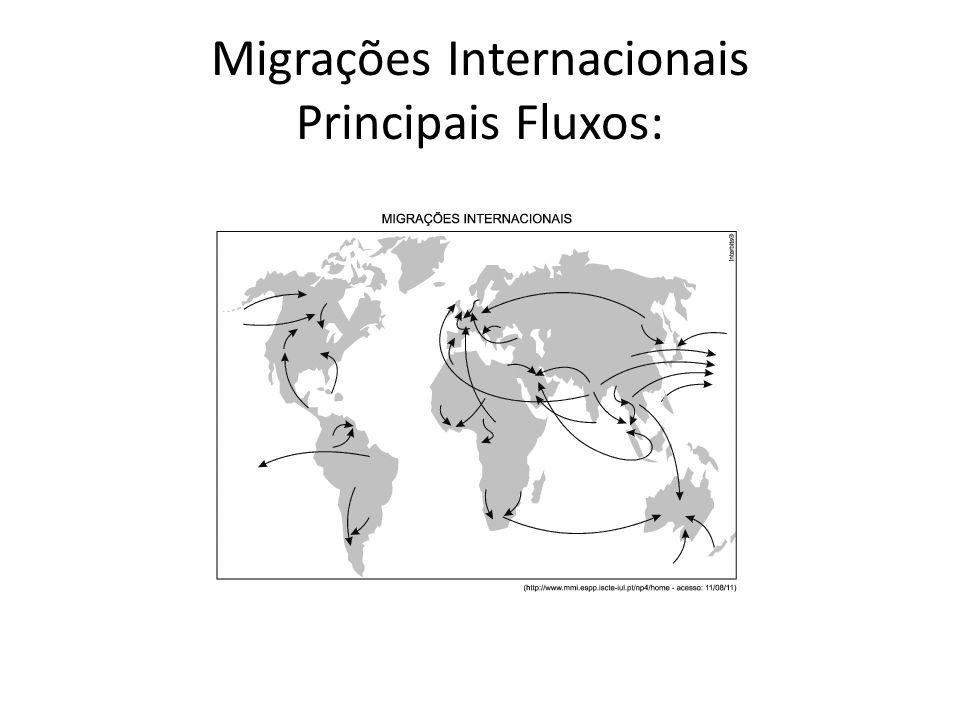 Migrações Internacionais Principais Fluxos:
