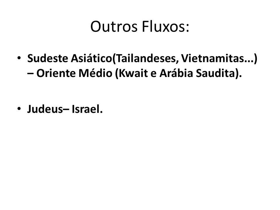 Outros Fluxos: Sudeste Asiático(Tailandeses, Vietnamitas...) – Oriente Médio (Kwait e Arábia Saudita). Judeus– Israel.