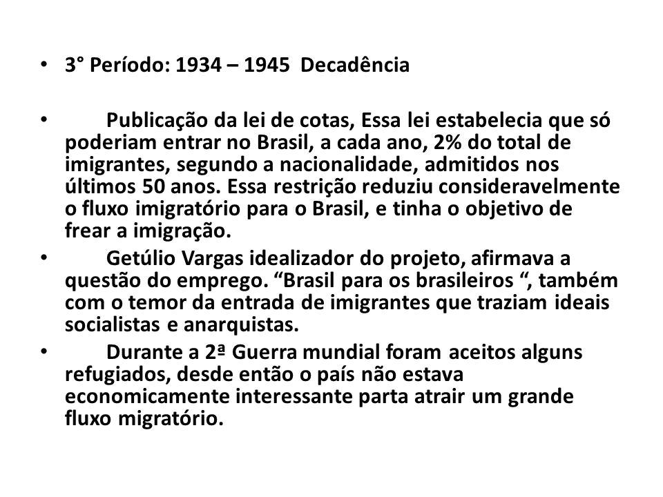 3° Período: 1934 – 1945 Decadência Publicação da lei de cotas, Essa lei estabelecia que só poderiam entrar no Brasil, a cada ano, 2% do total de imigr