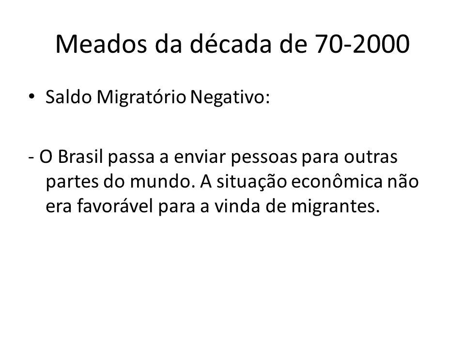 Meados da década de 70-2000 Saldo Migratório Negativo: - O Brasil passa a enviar pessoas para outras partes do mundo. A situação econômica não era fav