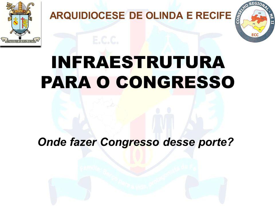INFRAESTRUTURA PARA O CONGRESSO Onde fazer Congresso desse porte? ARQUIDIOCESE DE OLINDA E RECIFE