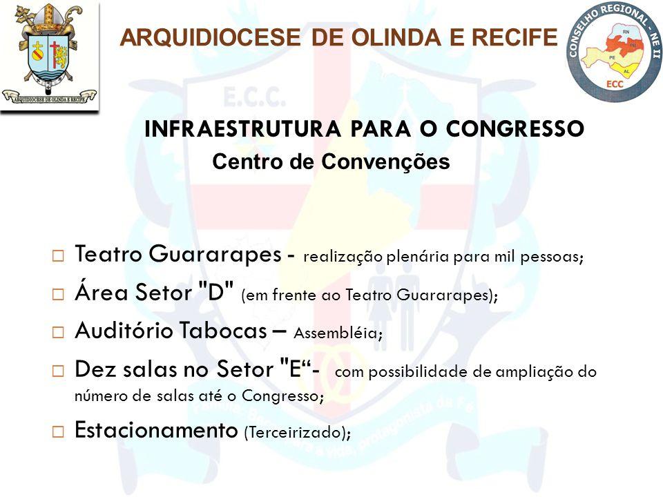 INFRAESTRUTURA PARA O CONGRESSO  Teatro Guararapes - realização plenária para mil pessoas;  Área Setor