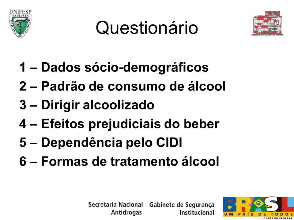 Questionário 1 – Dados sócio-demográficos 2 – Padrão de consumo de álcool 3 – Dirigir alcoolizado 4 – Efeitos prejudiciais do beber 5 – Dependência pe
