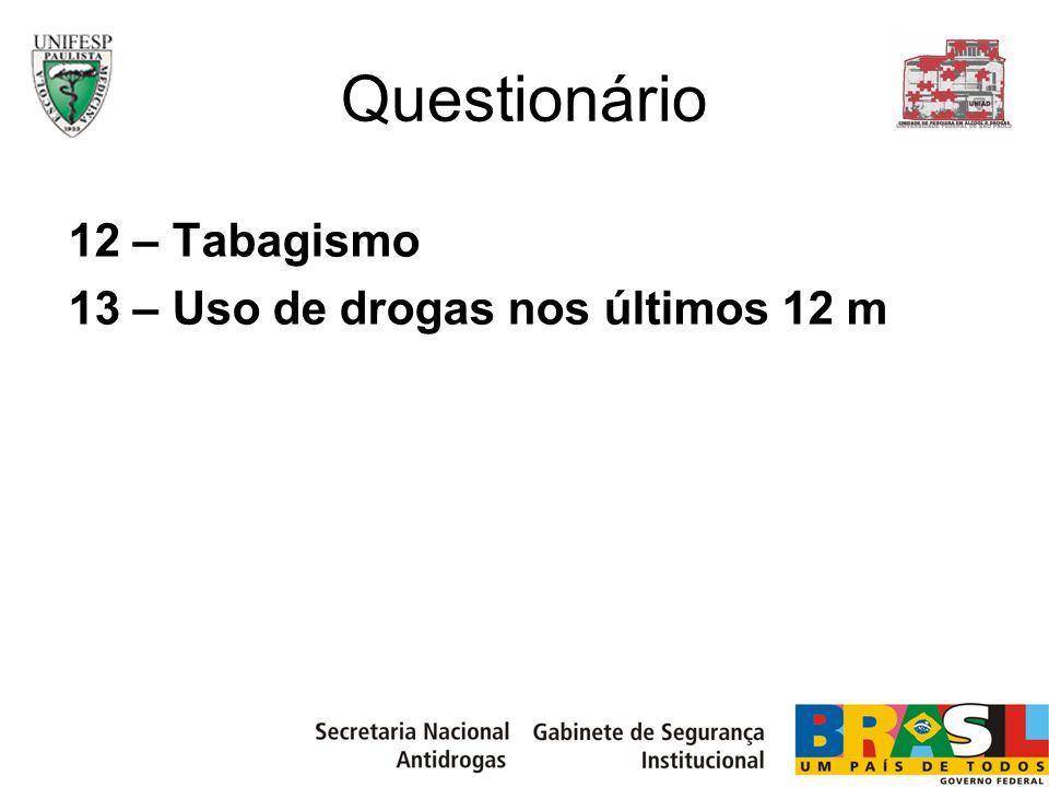 Distribuição da Amostra 143 cidades em todo o Brasil Metodologia