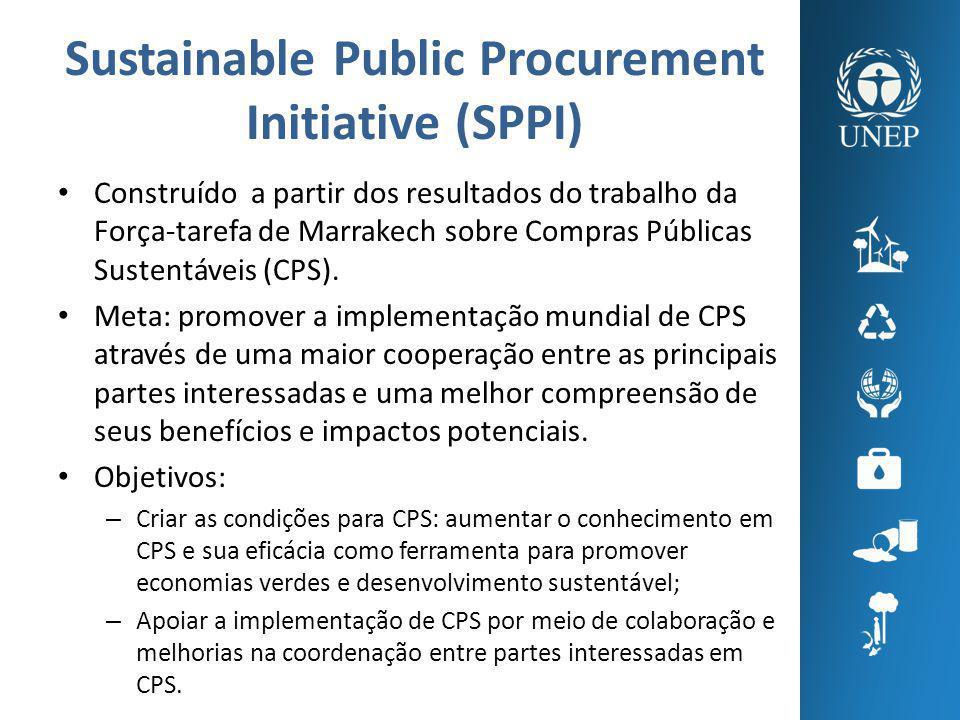 Sustainable Public Procurement Initiative (SPPI) Construído a partir dos resultados do trabalho da Força-tarefa de Marrakech sobre Compras Públicas Sustentáveis (CPS).