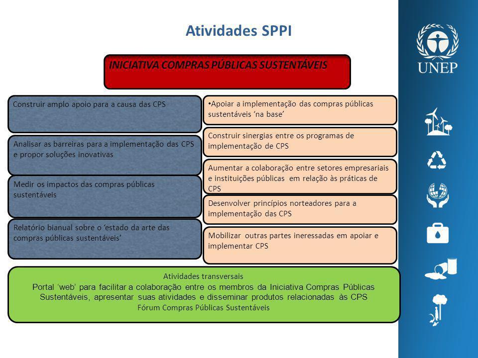 Participantes Instituições Públicas Min.de Ambiente (Costa Rica) Min.