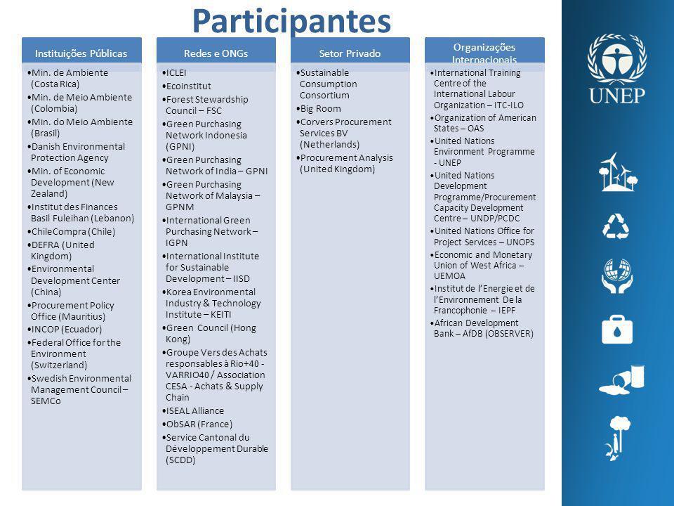 Participantes Instituições Públicas Min. de Ambiente (Costa Rica) Min.