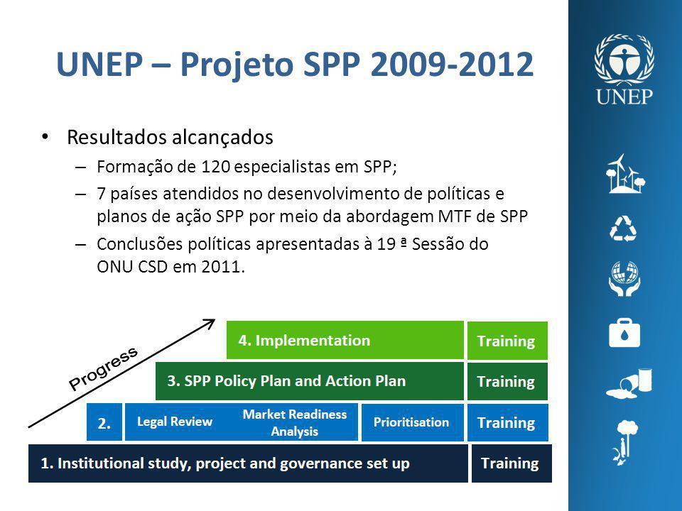 UNEP – Projeto SPP 2009-2012 Resultados alcançados – Formação de 120 especialistas em SPP; – 7 países atendidos no desenvolvimento de políticas e planos de ação SPP por meio da abordagem MTF de SPP – Conclusões políticas apresentadas à 19 ª Sessão do ONU CSD em 2011.