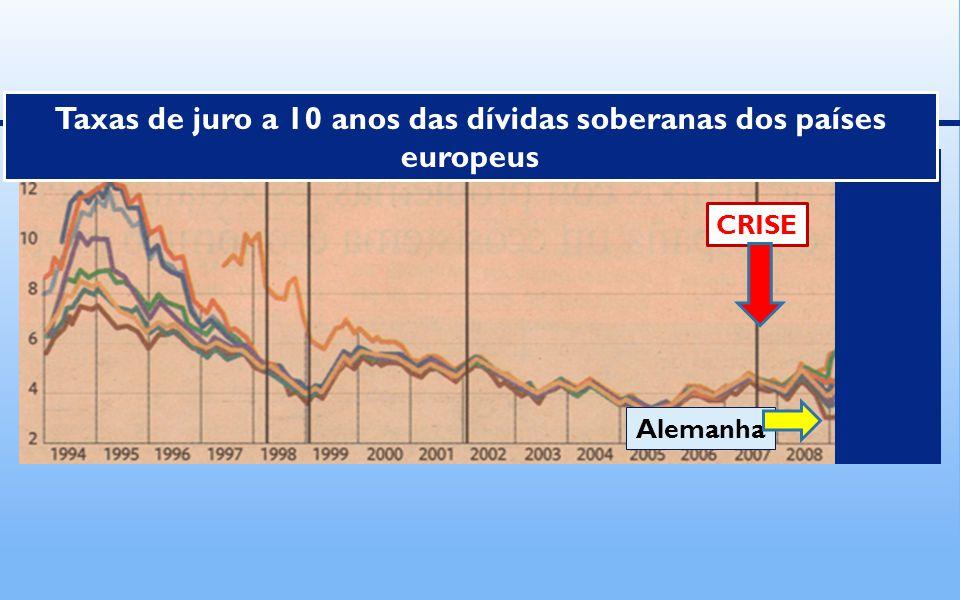 Taxas de juro a 10 anos das dívidas soberanas dos países europeus CRISE Alemanha