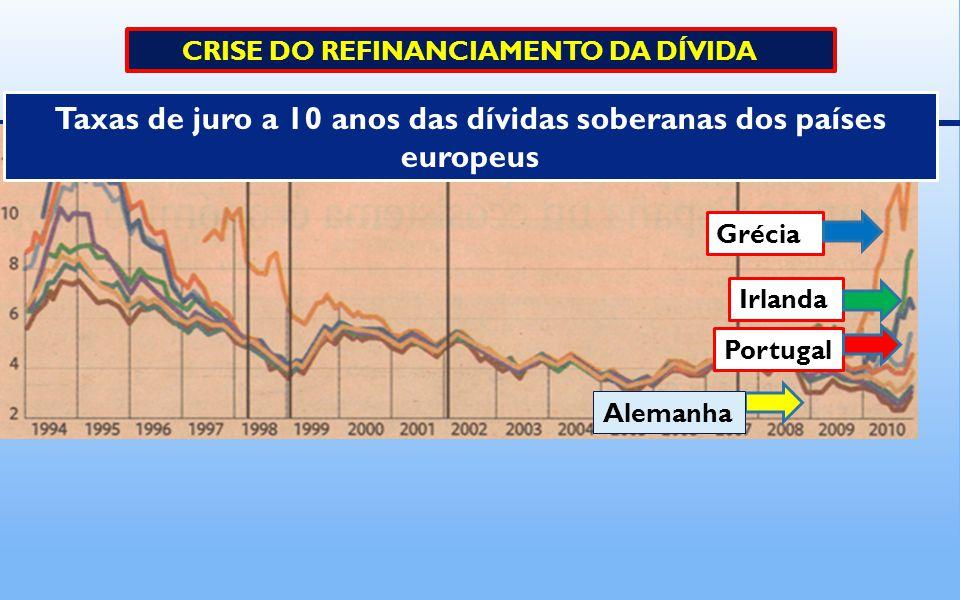 Taxas de juro a 10 anos das dívidas soberanas dos países europeus Alemanha Grécia Irlanda Portugal CRISE DO REFINANCIAMENTO DA DÍVIDA