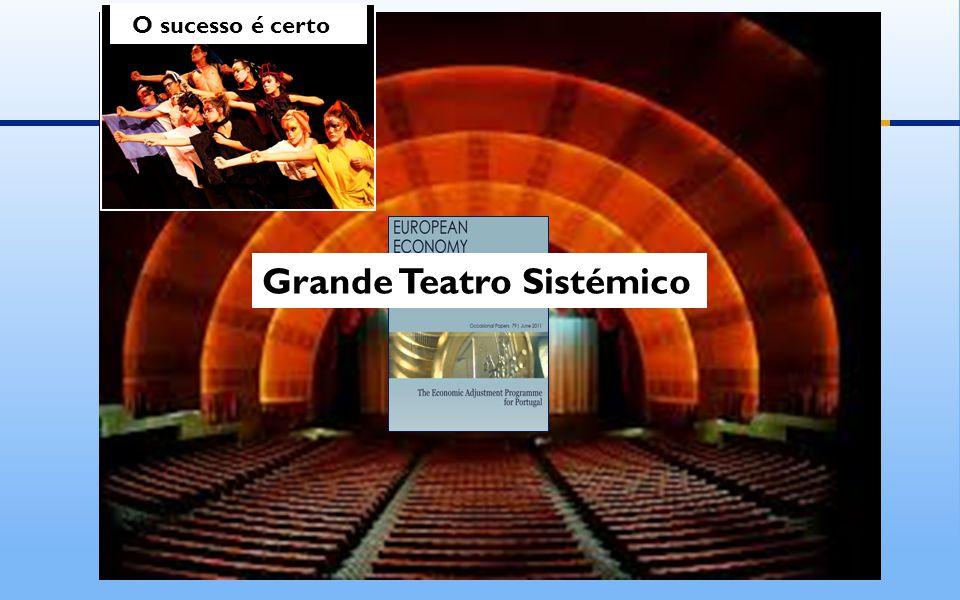 Grande Teatro Sistémico O sucesso é certo
