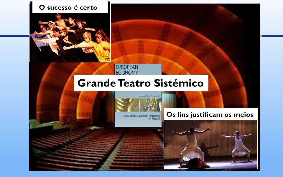 Grande Teatro Sistémico O sucesso é certo Os fins justificam os meios