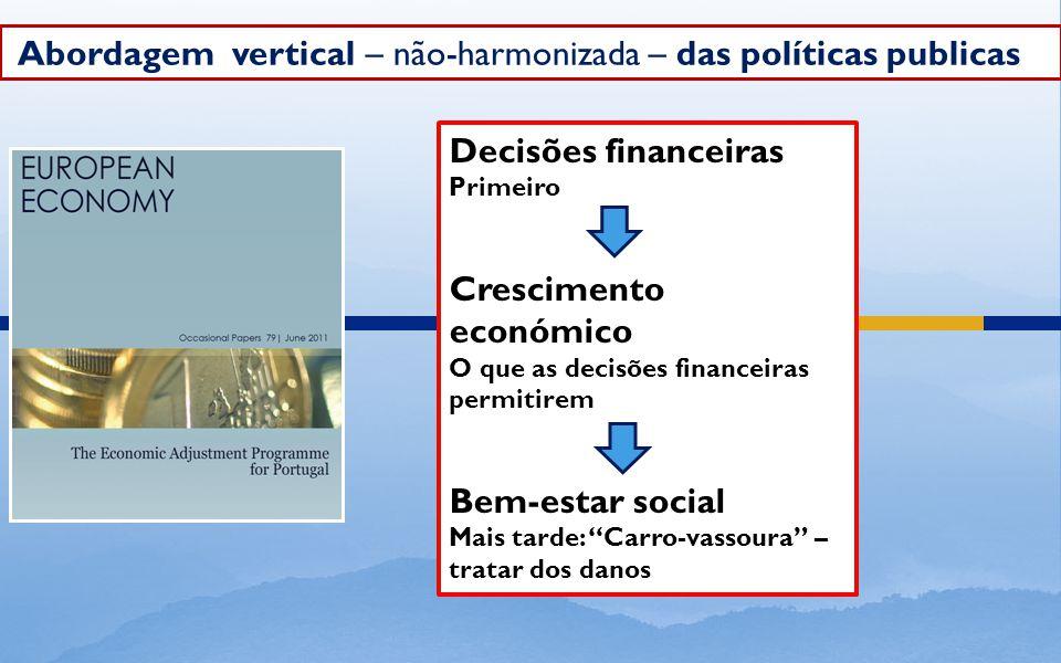 Abordagem vertical – não-harmonizada – das políticas publicas Decisões financeiras Primeiro Crescimento económico O que as decisões financeiras permitirem Bem-estar social Mais tarde: Carro-vassoura – tratar dos danos