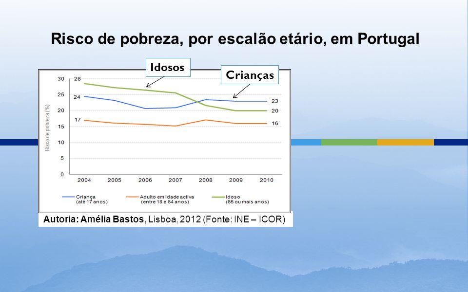 Risco de pobreza, por escalão etário, em Portugal Autoria: Amélia Bastos, Lisboa, 2012 (Fonte: INE – ICOR) Crianças Idosos
