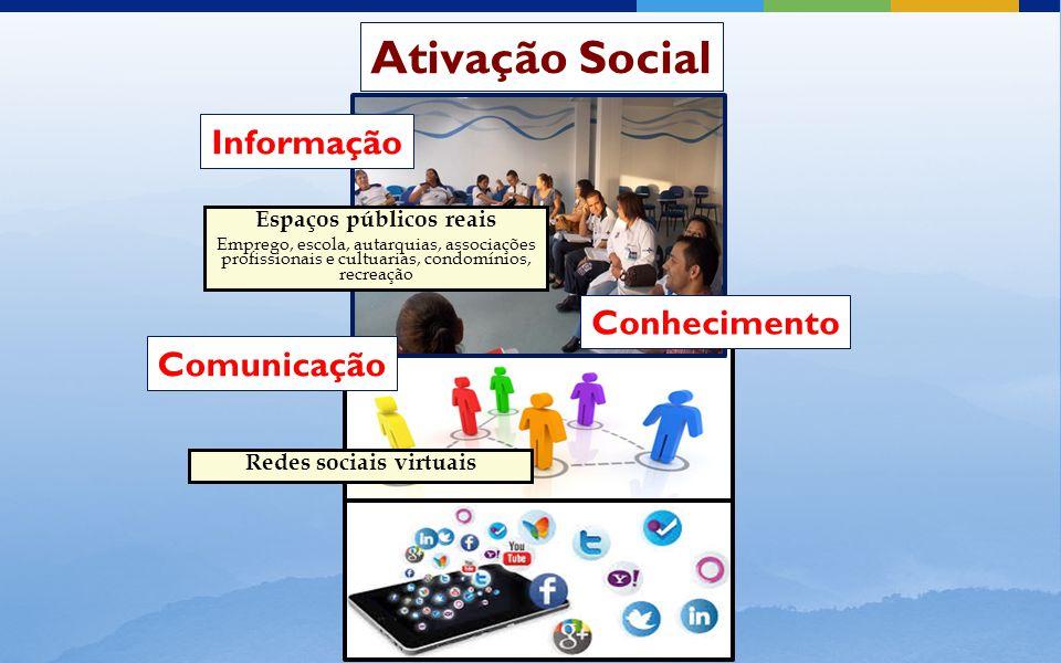 Espaços públicos reais Emprego, escola, autarquias, associações profissionais e cultuarias, condomínios, recreação Informação Conhecimento Comunicação Redes sociais virtuais Ativação Social