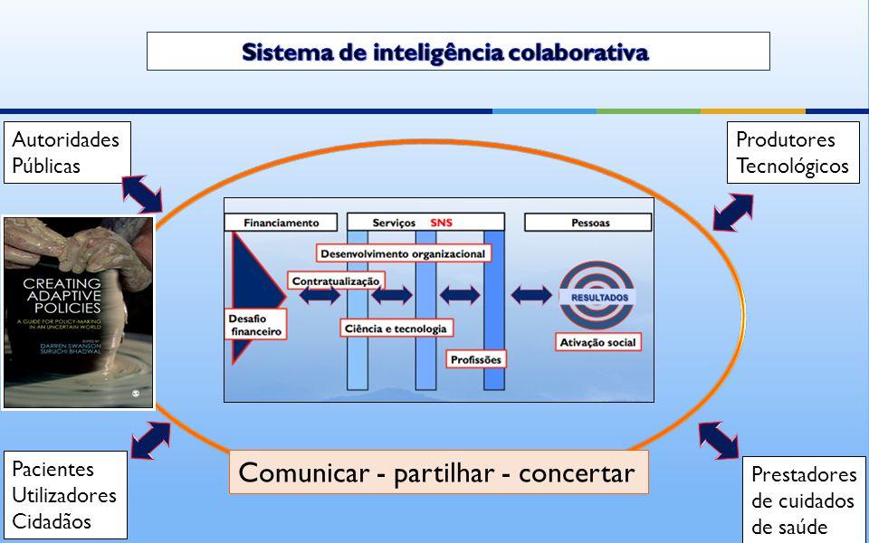Autoridades Públicas Produtores Tecnológicos Pacientes Utilizadores Cidadãos Prestadores de cuidados de saúde Comunicar - partilhar - concertar