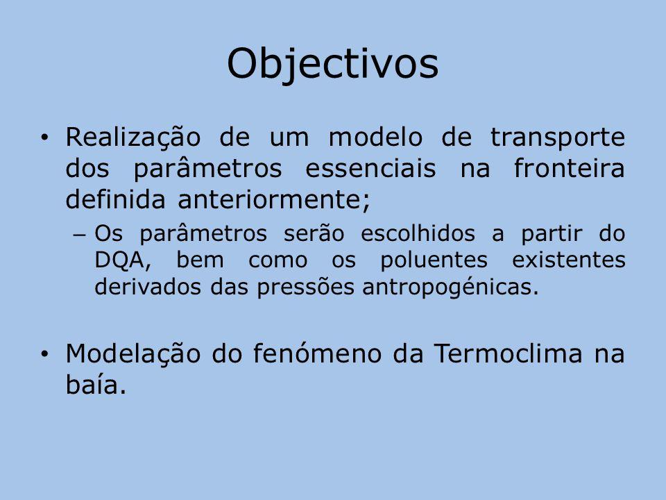 Objectivos Realização de um modelo de transporte dos parâmetros essenciais na fronteira definida anteriormente; – Os parâmetros serão escolhidos a partir do DQA, bem como os poluentes existentes derivados das pressões antropogénicas.
