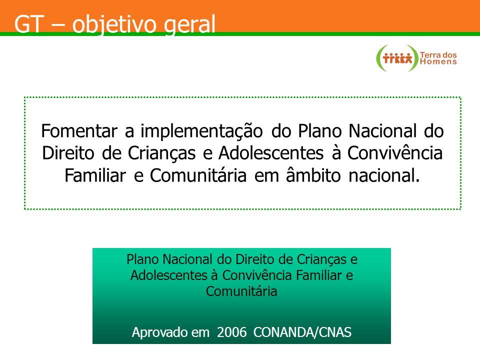 Objetivos do GT - Fortalecimento dos movimentos regionais Pró- Convivência Familiar e Comunitária - Construção de parâmetros mínimos sobre metodologia básica para programas de (re)integra- ção familiar e de acolhimento familiar.