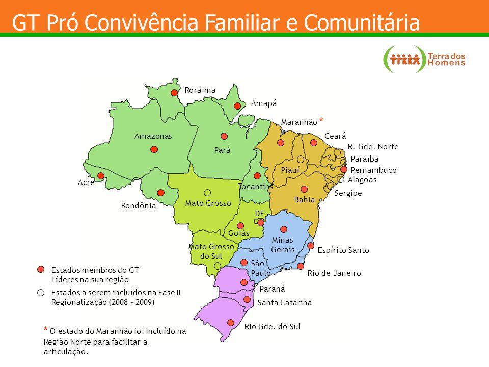 GT Pró Convivência Familiar e Comunitária Estados membros do GT Líderes na sua região Estados a serem incluídos na Fase II Regionalização (2008 – 2009