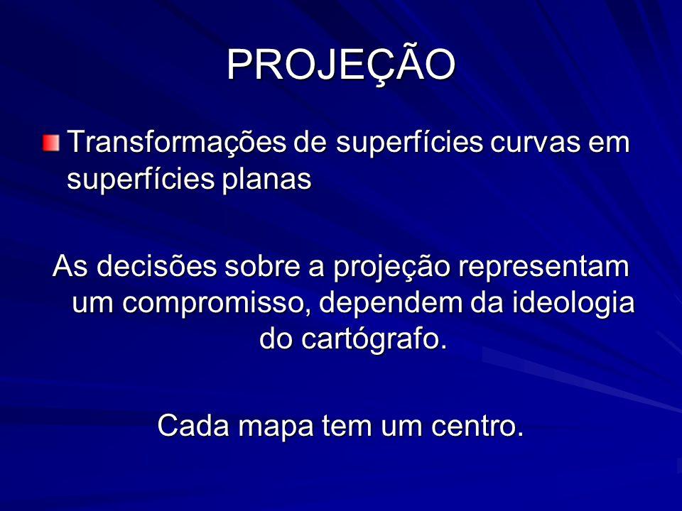 PROJEÇÃO Transformações de superfícies curvas em superfícies planas As decisões sobre a projeção representam um compromisso, dependem da ideologia do cartógrafo.