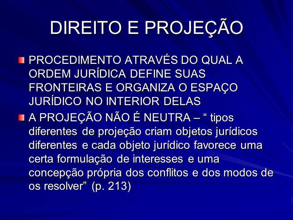 DIREITO E PROJEÇÃO PROCEDIMENTO ATRAVÉS DO QUAL A ORDEM JURÍDICA DEFINE SUAS FRONTEIRAS E ORGANIZA O ESPAÇO JURÍDICO NO INTERIOR DELAS A PROJEÇÃO NÃO